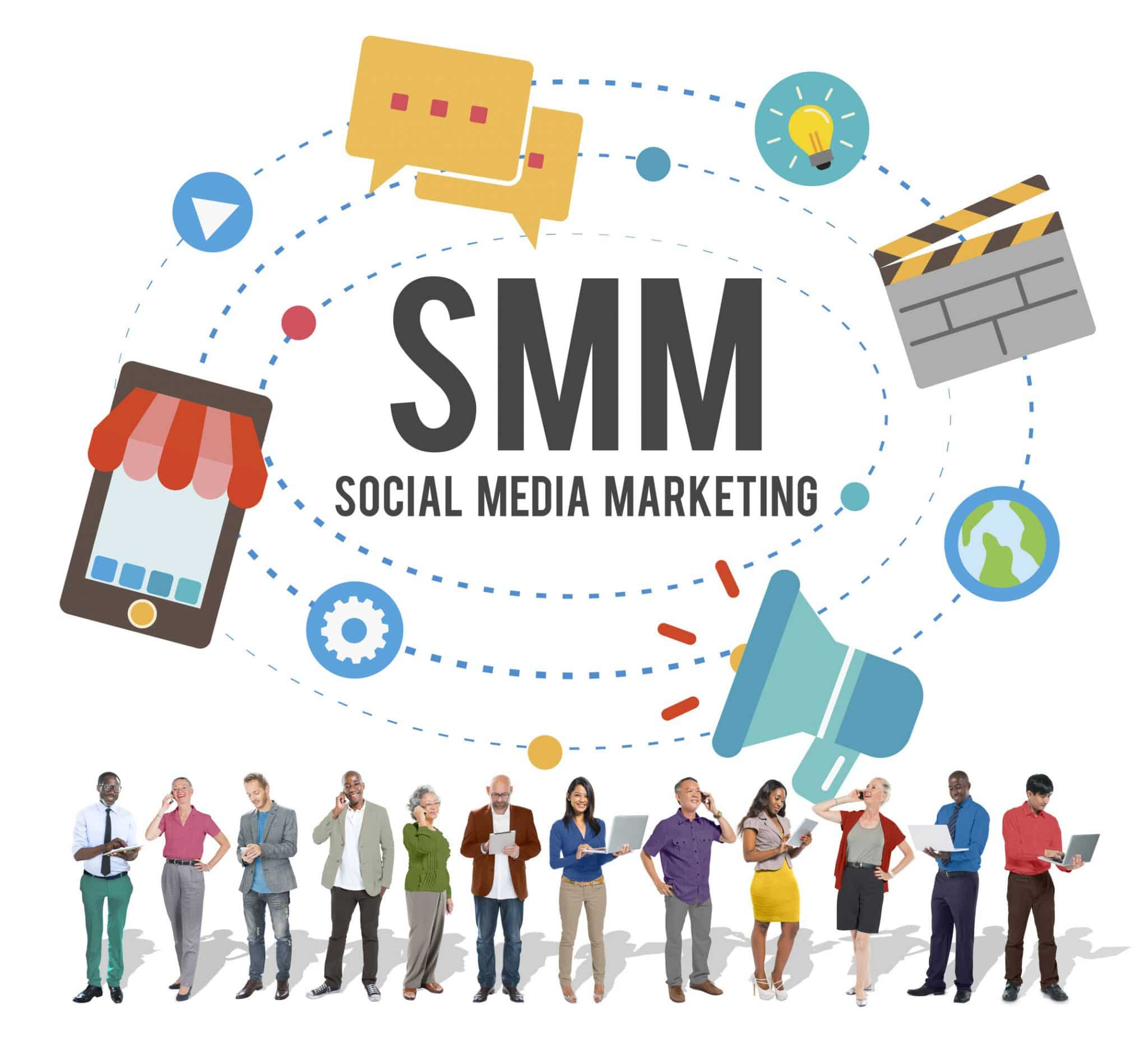 Marketing Social Media Business – Know the right strategies!!